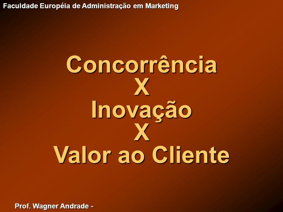 Prof. Wagner Andrade - Faculdade Européia de Administração em Marketing ConcorrênciaXInovaçãoX Valor ao Cliente