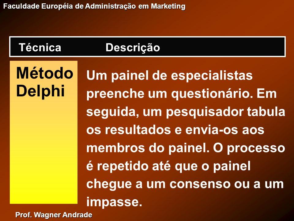 Prof. Wagner Andrade Faculdade Européia de Administração em Marketing Método Delphi Um painel de especialistas preenche um questionário. Em seguida, u