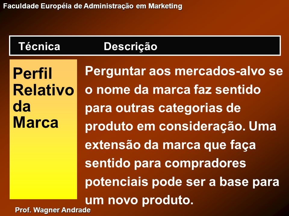 Prof. Wagner Andrade Faculdade Européia de Administração em Marketing Perfil Relativo da Marca Perguntar aos mercados-alvo se o nome da marca faz sent