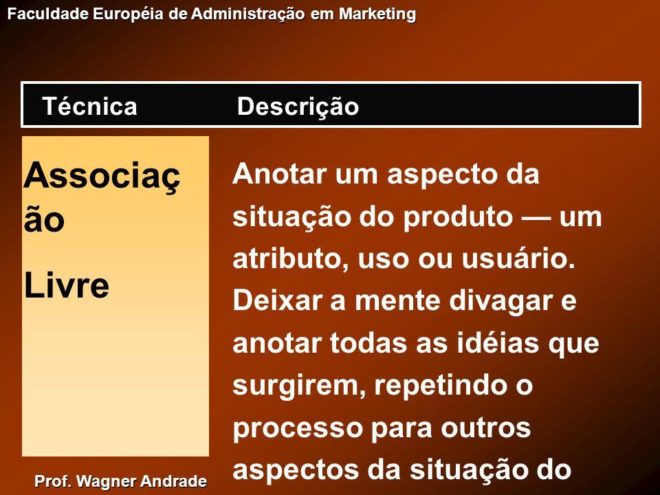Prof. Wagner Andrade Faculdade Européia de Administração em Marketing Associaç ão Livre Anotar um aspecto da situação do produto um atributo, uso ou u