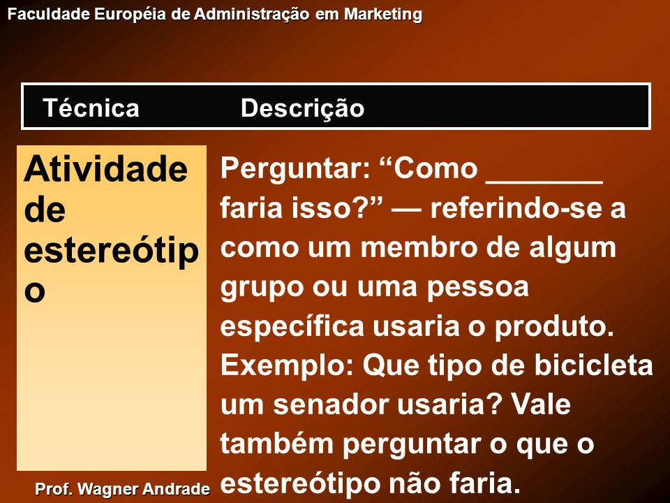 Prof. Wagner Andrade Faculdade Européia de Administração em Marketing Atividade de estereótip o Perguntar: Como _______ faria isso? referindo-se a com