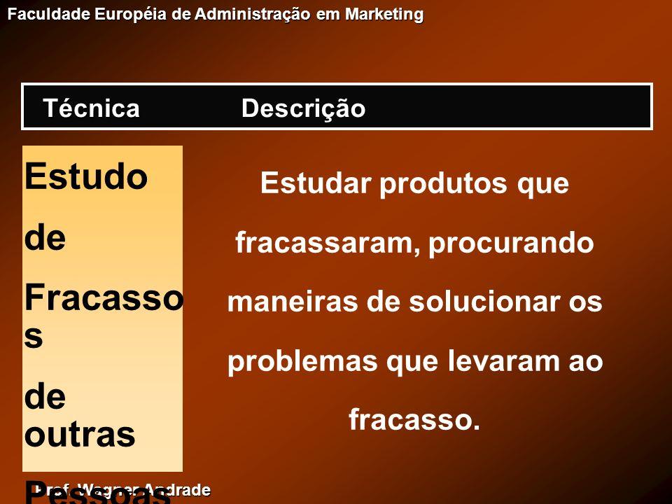 Prof. Wagner Andrade Faculdade Européia de Administração em Marketing Estudo de Fracasso s de outras Pessoas Estudar produtos que fracassaram, procura
