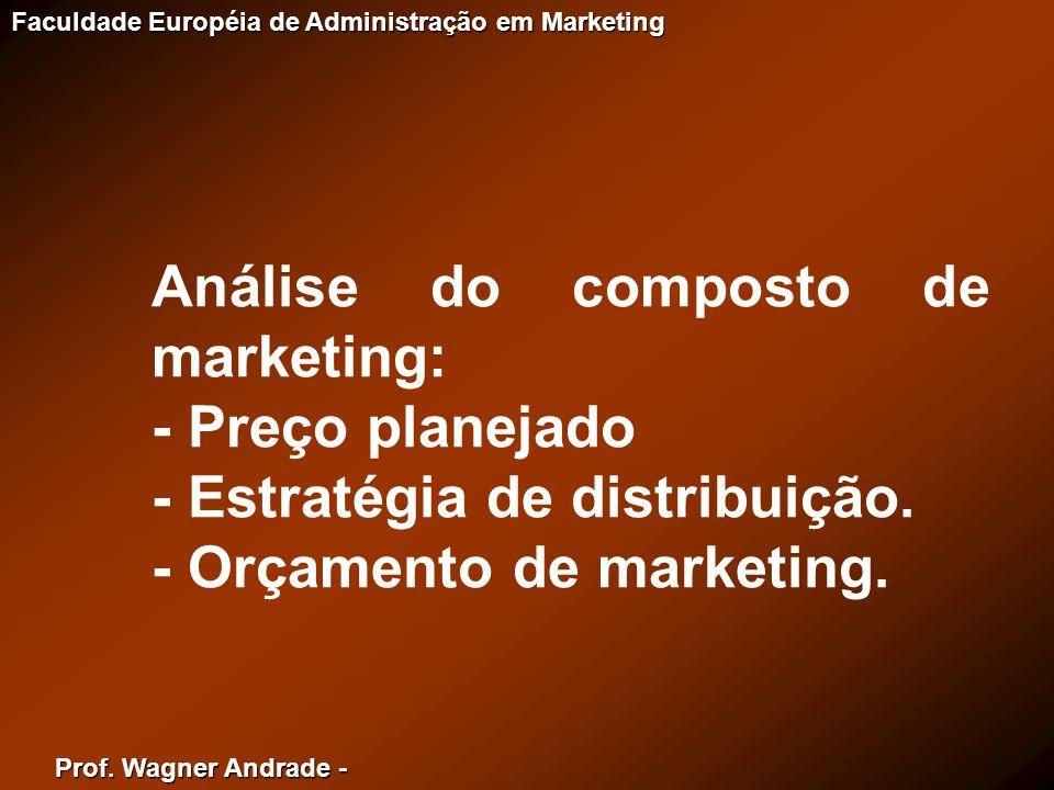 Prof. Wagner Andrade - Faculdade Européia de Administração em Marketing Análise do composto de marketing: - Preço planejado - Estratégia de distribuiç