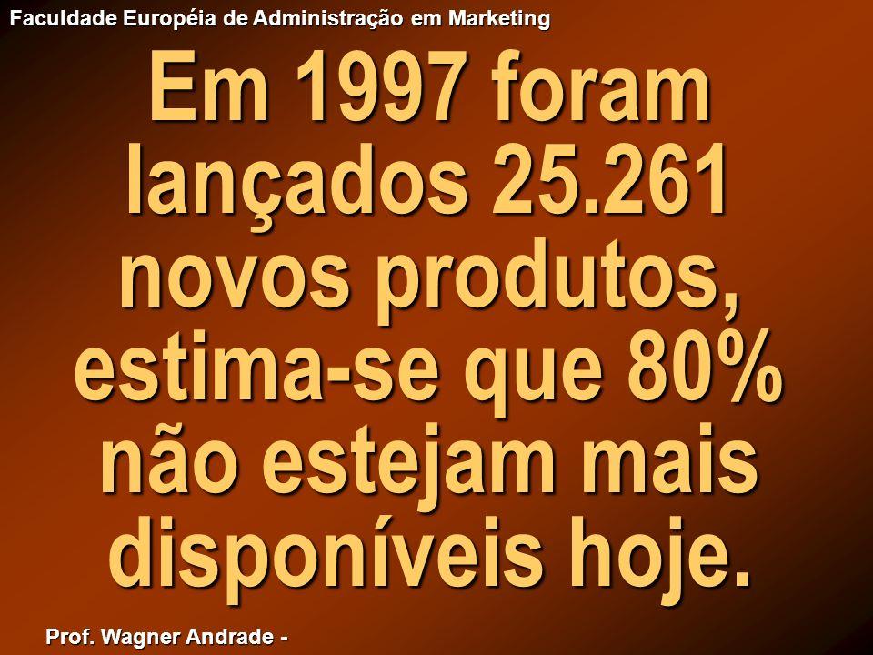 Prof. Wagner Andrade - Faculdade Européia de Administração em Marketing Em 1997 foram lançados 25.261 novos produtos, estima-se que 80% não estejam ma