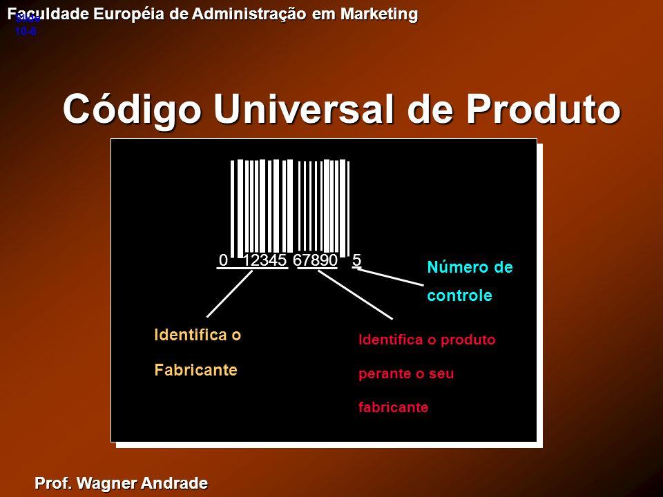Prof. Wagner Andrade Faculdade Européia de Administração em Marketing Código Universal de Produto Slide 10-6 0 12345 67890 5 Identifica o Fabricante I