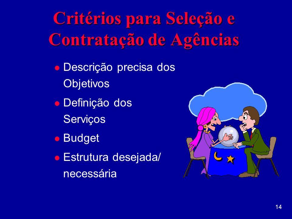 14 Critérios para Seleção e Contratação de Agências Descrição precisa dos Objetivos Definição dos Serviços Budget Estrutura desejada/ necessária