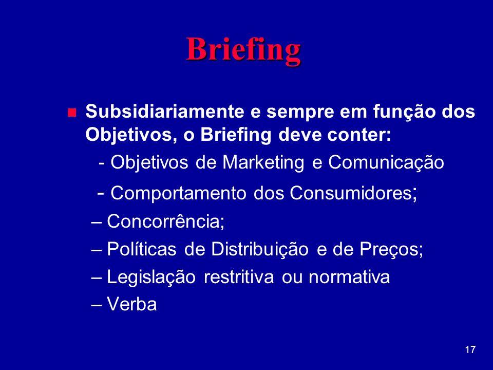17 BriefingBriefing n Subsidiariamente e sempre em função dos Objetivos, o Briefing deve conter: - Objetivos de Marketing e Comunicação - Comportamento dos Consumidores ; –Concorrência; –Políticas de Distribuição e de Preços; –Legislação restritiva ou normativa –Verba
