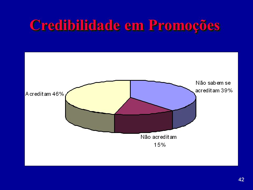 42 Credibilidade em Promoções