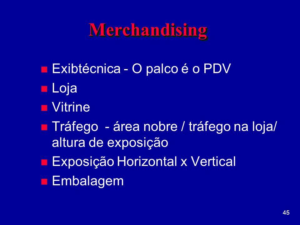 45 MerchandisingMerchandising n Exibtécnica - O palco é o PDV n Loja n Vitrine n Tráfego - área nobre / tráfego na loja/ altura de exposição n Exposição Horizontal x Vertical n Embalagem