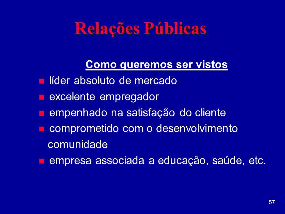 57 Relações Públicas Como queremos ser vistos n líder absoluto de mercado n excelente empregador n empenhado na satisfação do cliente n comprometido com o desenvolvimento comunidade n empresa associada a educação, saúde, etc.
