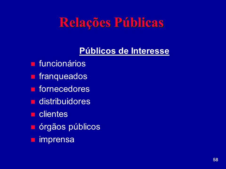 58 Relações Públicas Públicos de Interesse n funcionários n franqueados n fornecedores n distribuidores n clientes n órgãos públicos n imprensa