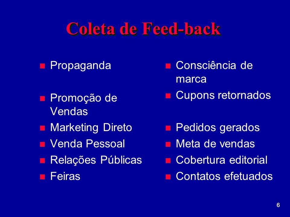 7 Gerenciamento dos Resultados das Ações de Comunicação n Se os Objetivos de Comunicação não podem ser Quantificados, então não podem ser Mensurados.