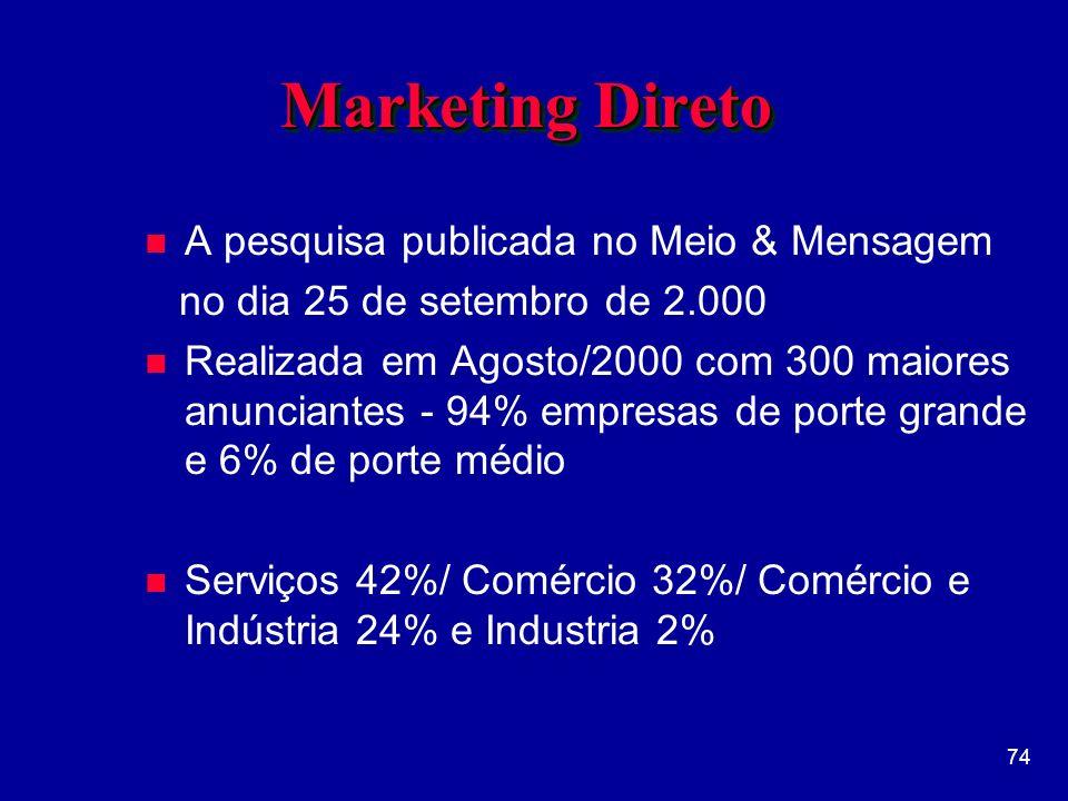 74 Marketing Direto n A pesquisa publicada no Meio & Mensagem no dia 25 de setembro de 2.000 n Realizada em Agosto/2000 com 300 maiores anunciantes - 94% empresas de porte grande e 6% de porte médio n Serviços 42%/ Comércio 32%/ Comércio e Indústria 24% e Industria 2%