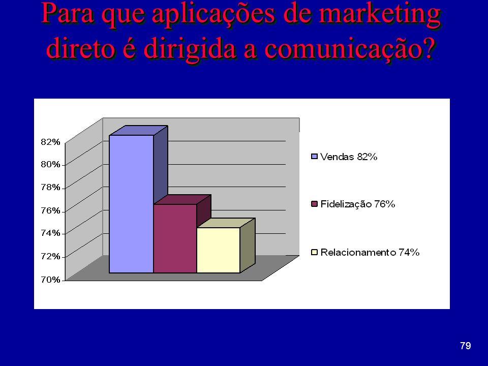 79 Para que aplicações de marketing direto é dirigida a comunicação?