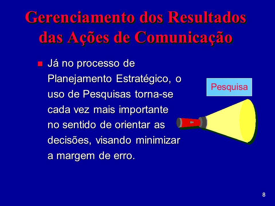 9 Gerenciamento dos Resultados das Ações de Comunicação Em cada uma das diferentes etapas de um Programa de Comunicação, a Pesquisa pode ser empregada.