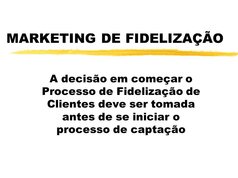 MARKETING DE FIDELIZAÇÃO A decisão em começar o Processo de Fidelização de Clientes deve ser tomada antes de se iniciar o processo de captação