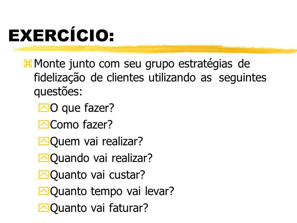 EXERCÍCIO: zMzMonte junto com seu grupo estratégias de fidelização de clientes utilizando as seguintes questões: yOyO que fazer.