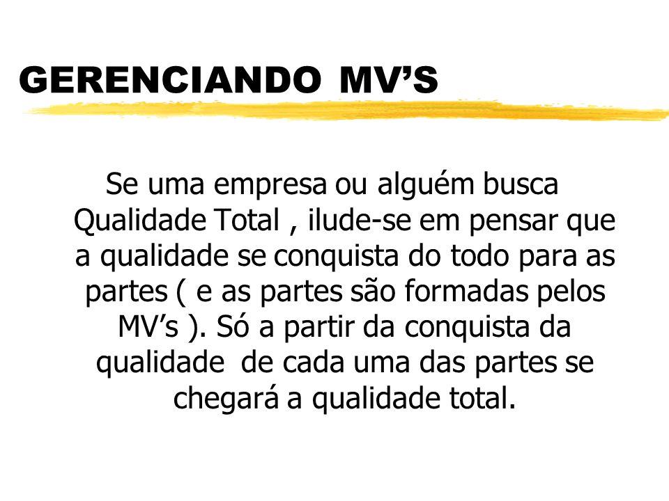 GERENCIANDO MVS Se uma empresa ou alguém busca Qualidade Total, ilude-se em pensar que a qualidade se conquista do todo para as partes ( e as partes são formadas pelos MVs ).
