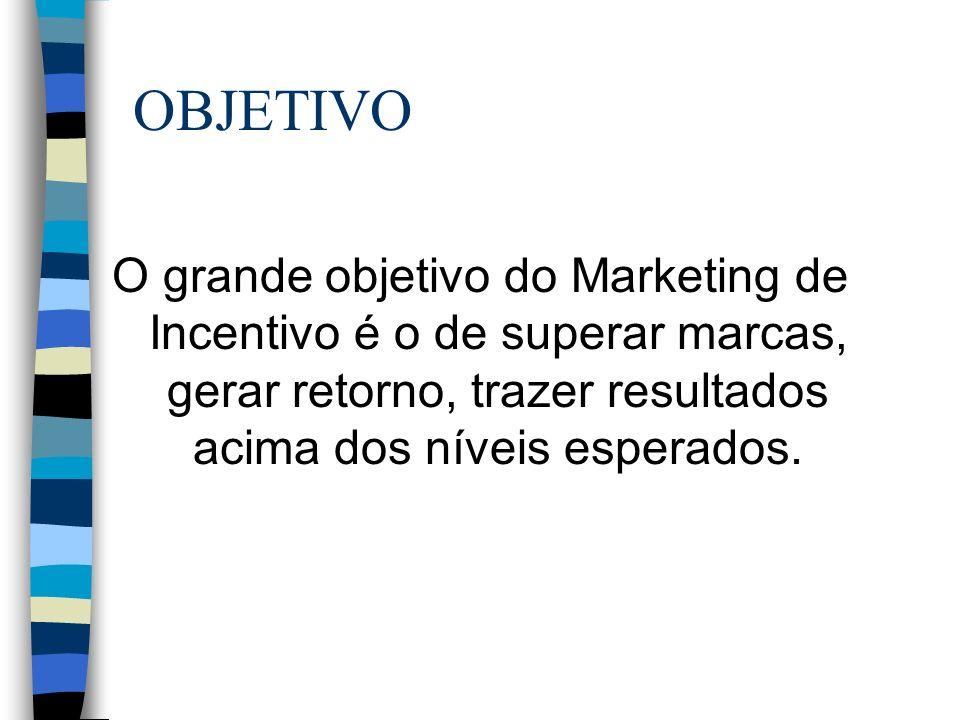 CONCEITO O marketing de incentivo é uma ferramenta moderna utilizada para motivar equipes internas, distribuidores, revendedores e vendedores à atingi