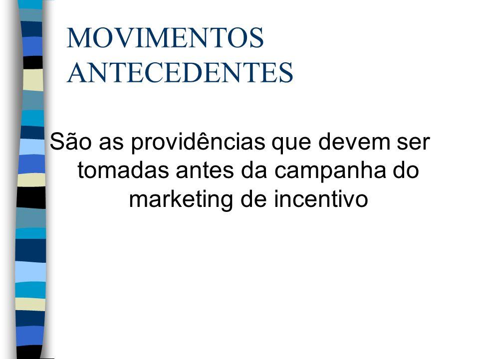 MOVIMENTOS ANTECEDENTES São as providências que devem ser tomadas antes da campanha do marketing de incentivo