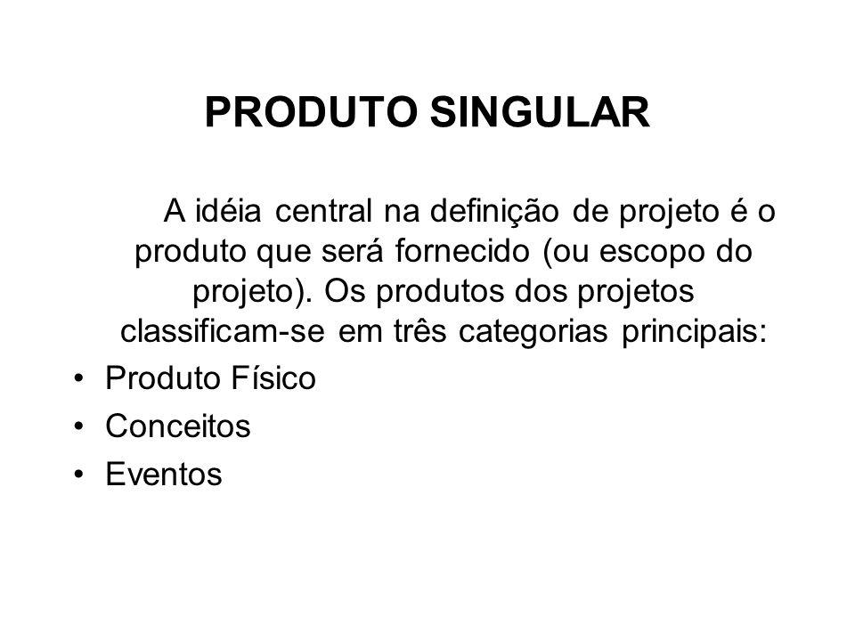 PRODUTO SINGULAR A idéia central na definição de projeto é o produto que será fornecido (ou escopo do projeto). Os produtos dos projetos classificam-s