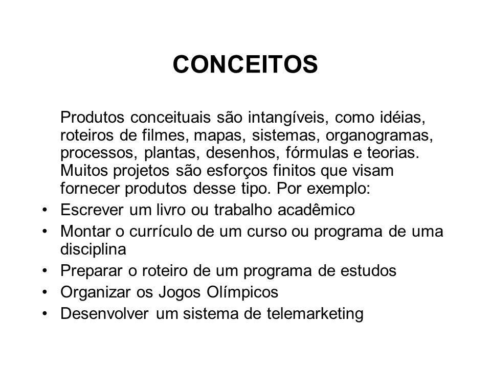 CONCEITOS Produtos conceituais são intangíveis, como idéias, roteiros de filmes, mapas, sistemas, organogramas, processos, plantas, desenhos, fórmulas