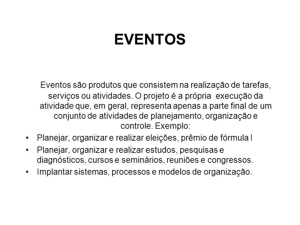 EVENTOS Eventos são produtos que consistem na realização de tarefas, serviços ou atividades. O projeto é a própria execução da atividade que, em geral