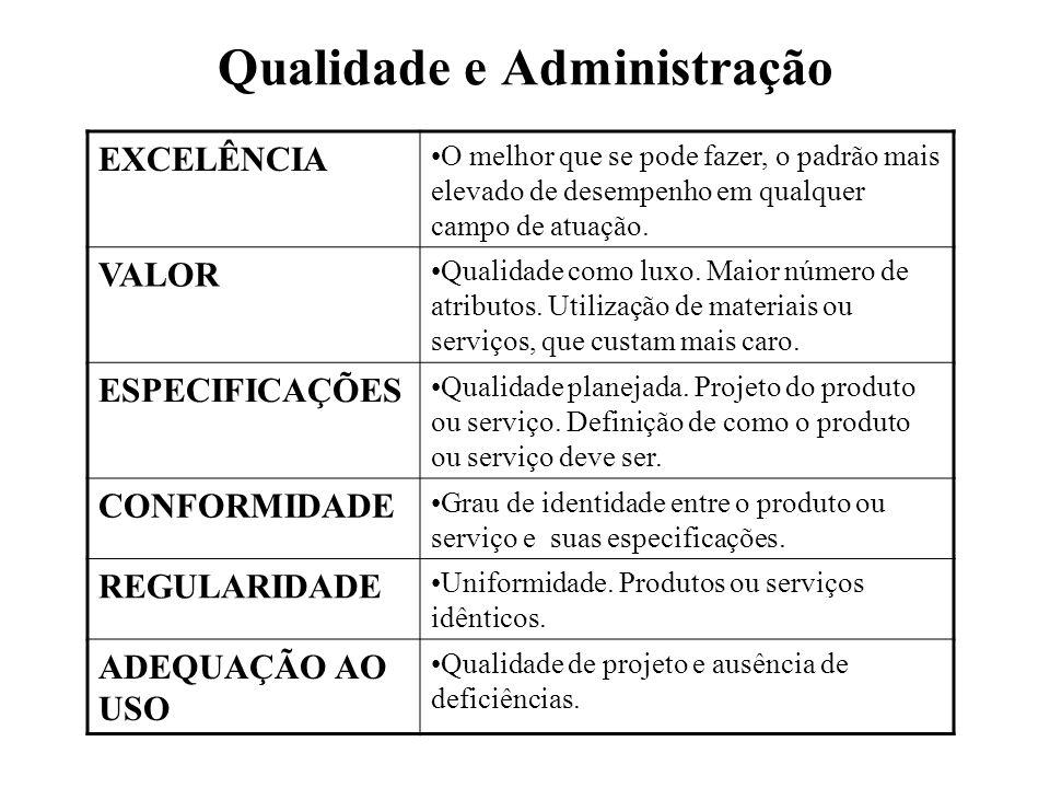 Qualidade e Administração EXCELÊNCIA O melhor que se pode fazer, o padrão mais elevado de desempenho em qualquer campo de atuação. VALOR Qualidade com