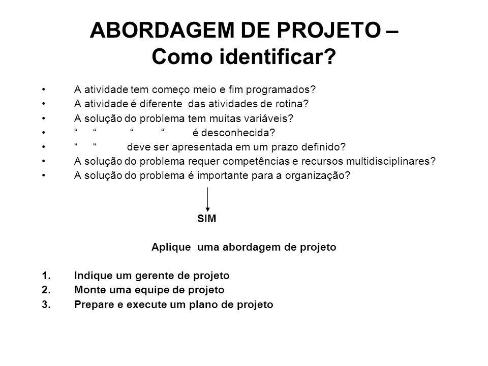 ABORDAGEM DE PROJETO – Como identificar? A atividade tem começo meio e fim programados? A atividade é diferente das atividades de rotina? A solução do