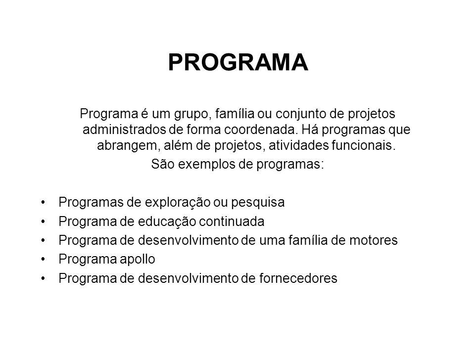 PROGRAMA Programa é um grupo, família ou conjunto de projetos administrados de forma coordenada. Há programas que abrangem, além de projetos, atividad