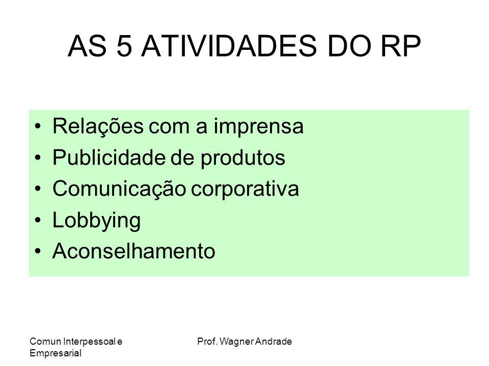 Comun Interpessoal e Empresarial Prof. Wagner Andrade Relações públicas Relações públicas (RP) envolve uma variedade de programas destinados a promove