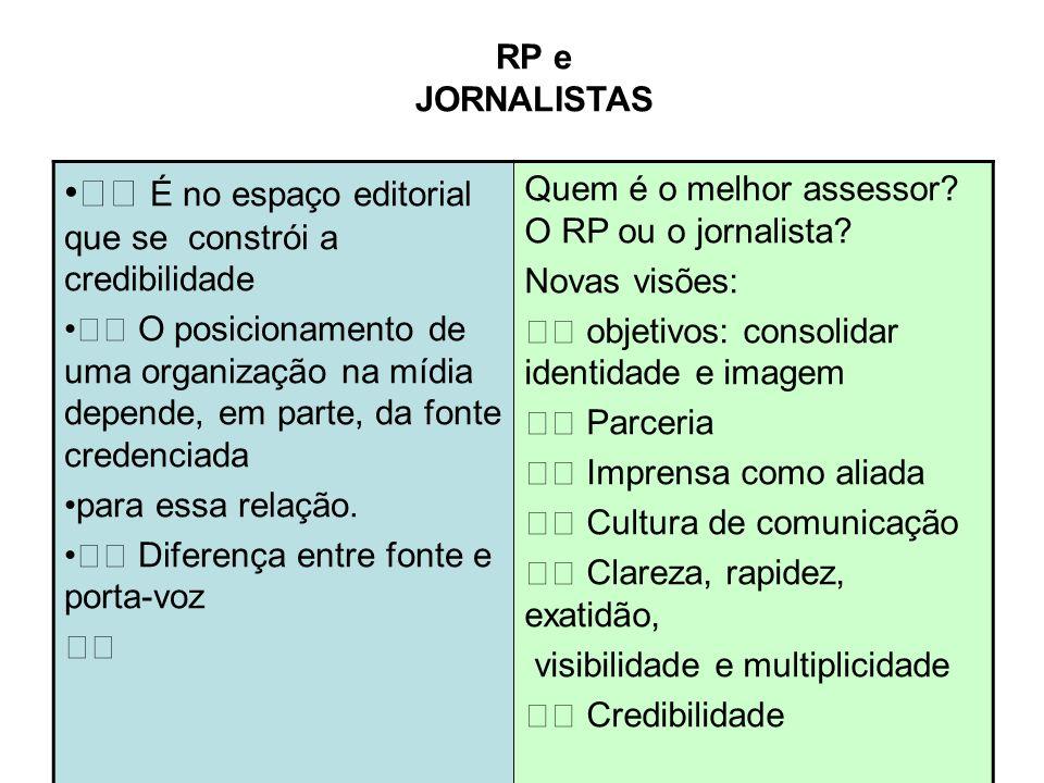 Comun Interpessoal e Empresarial Prof. Wagner Andrade Administradores e o medo da mídia Entendendo os administradores Aversão à notícia Transparência: