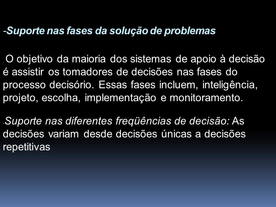-Suporte nas fases da solução de problemas. O objetivo da maioria dos sistemas de apoio à decisão é assistir os tomadores de decisões nas fases do pro