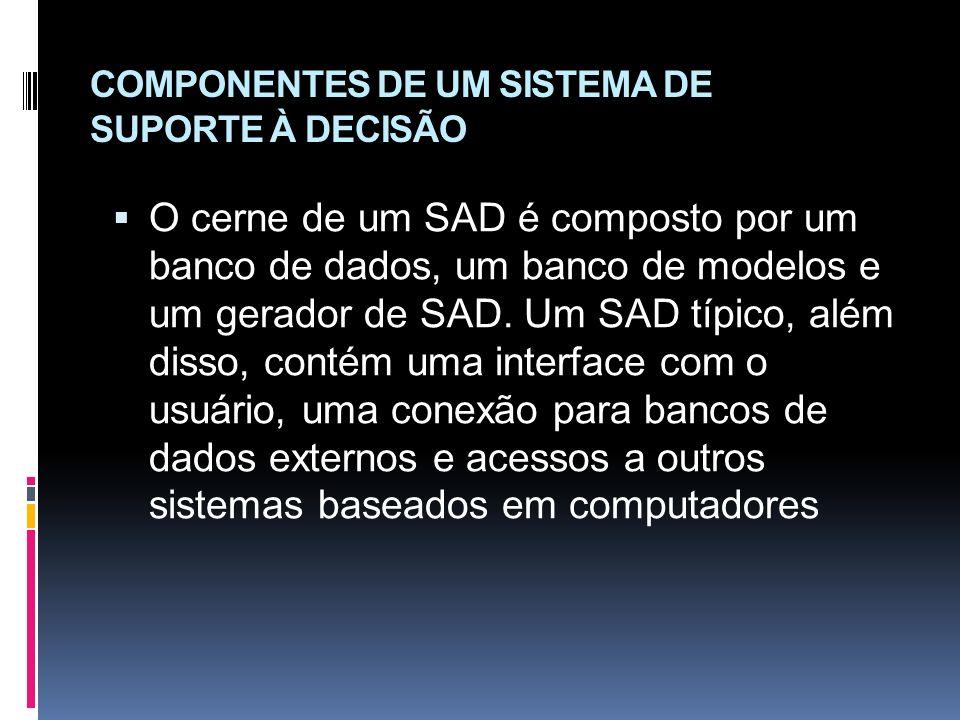 COMPONENTES DE UM SISTEMA DE SUPORTE À DECISÃO O cerne de um SAD é composto por um banco de dados, um banco de modelos e um gerador de SAD. Um SAD típ