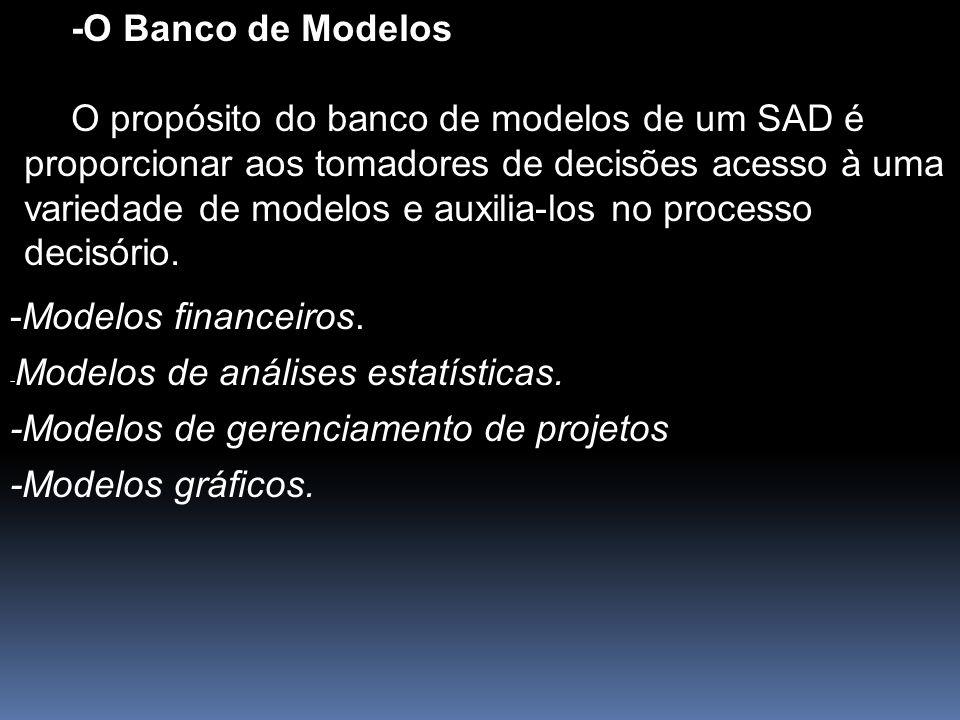 -O Banco de Modelos O propósito do banco de modelos de um SAD é proporcionar aos tomadores de decisões acesso à uma variedade de modelos e auxilia-los