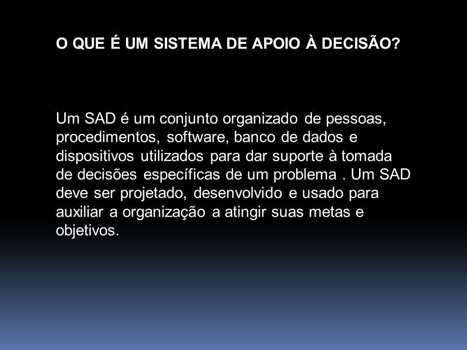 QUEM UTILIZA O SISTEMA DE APOIO À DECISÃO.