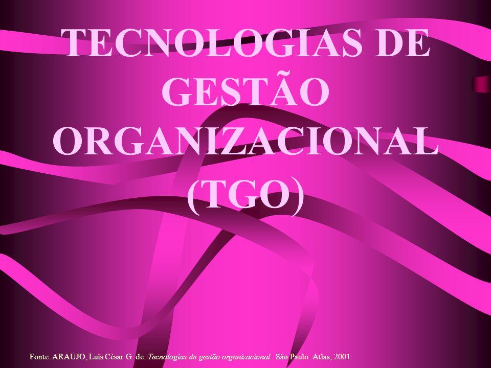 TECNOLOGIAS DE GESTÃO ORGANIZACIONAL (TGO ) Fonte: ARAUJO, Luis César G. de. Tecnologias de gestão organizacional. São Paulo: Atlas, 2001.