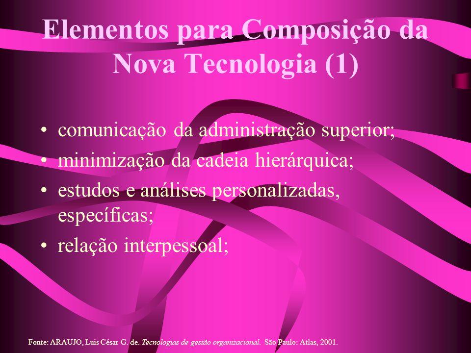 Elementos para Composição da Nova Tecnologia (1) comunicação da administração superior; minimização da cadeia hierárquica; estudos e análises personal
