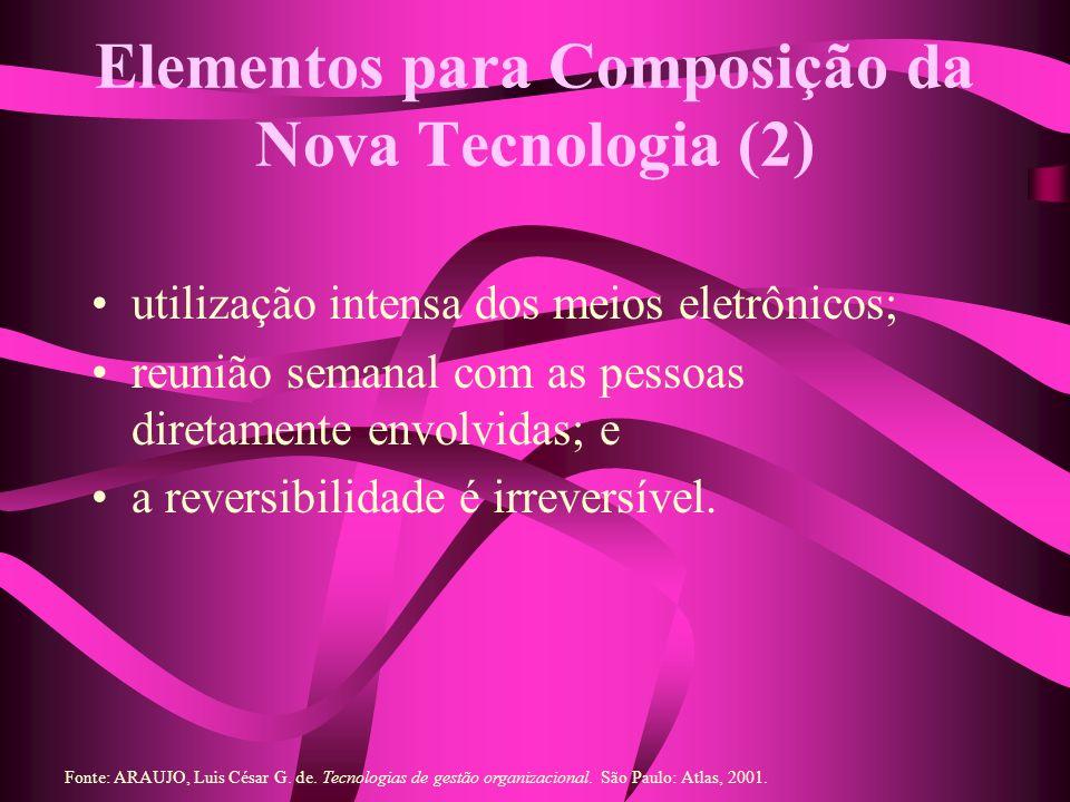 Elementos para Composição da Nova Tecnologia (2) utilização intensa dos meios eletrônicos; reunião semanal com as pessoas diretamente envolvidas; e a reversibilidade é irreversível.