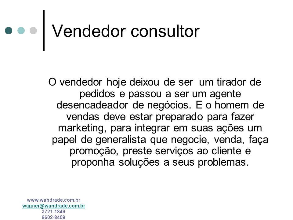 www.wandrade.com.br wagner@wandrade.com.br 3721-1849 9602-8459 Bem quisera que: Seus produtos fossem ainda melhores e mais bem aceitos Seus preços men