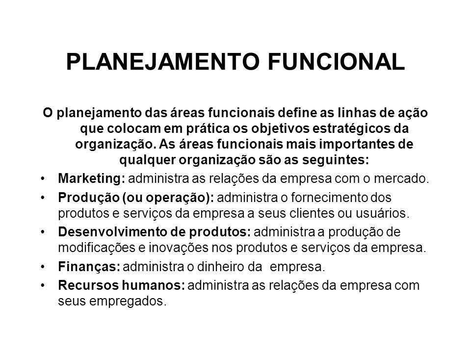 PLANEJAMENTO FUNCIONAL O planejamento das áreas funcionais define as linhas de ação que colocam em prática os objetivos estratégicos da organização. A
