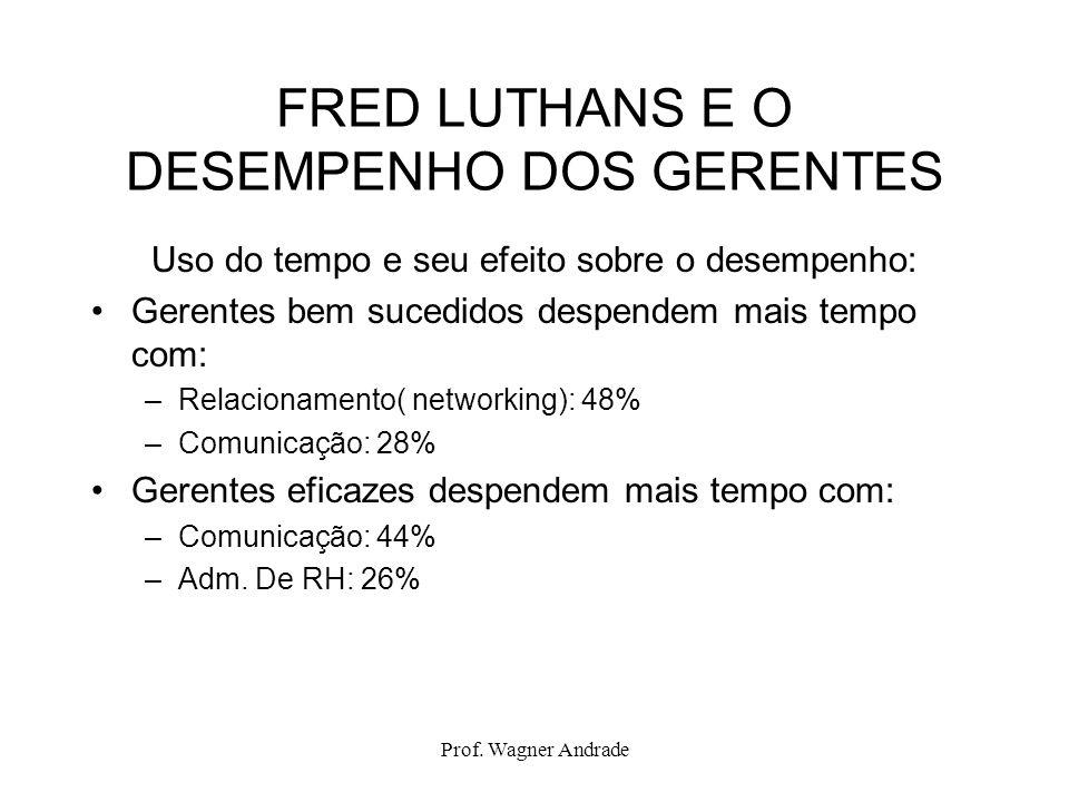 Prof. Wagner Andrade FRED LUTHANS E O DESEMPENHO DOS GERENTES Uso do tempo e seu efeito sobre o desempenho: Gerentes bem sucedidos despendem mais temp