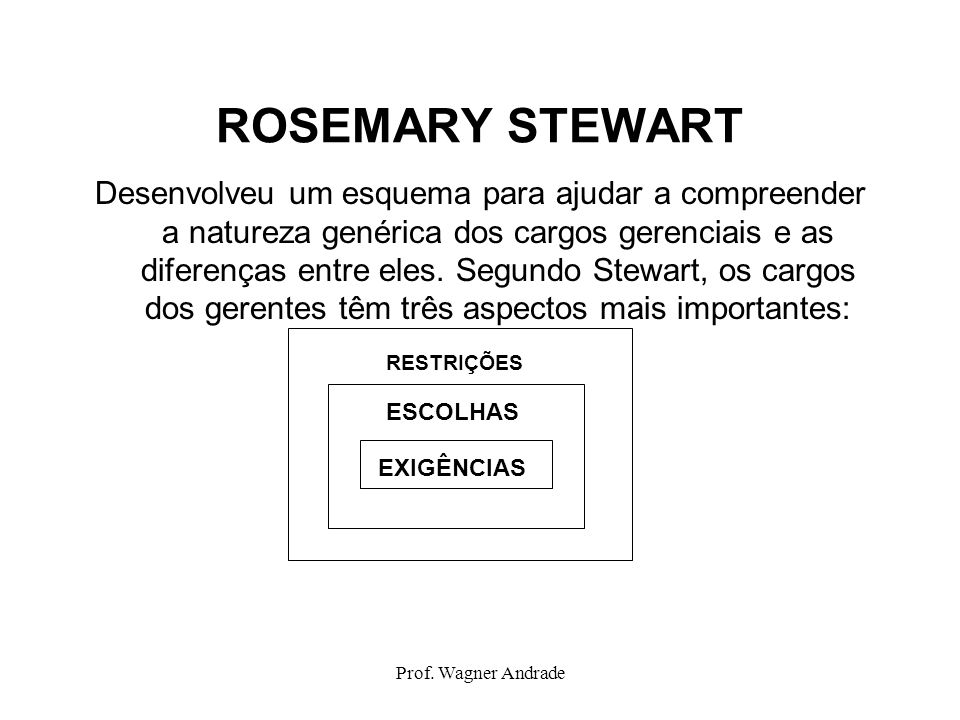 Prof. Wagner Andrade ROSEMARY STEWART Desenvolveu um esquema para ajudar a compreender a natureza genérica dos cargos gerenciais e as diferenças entre