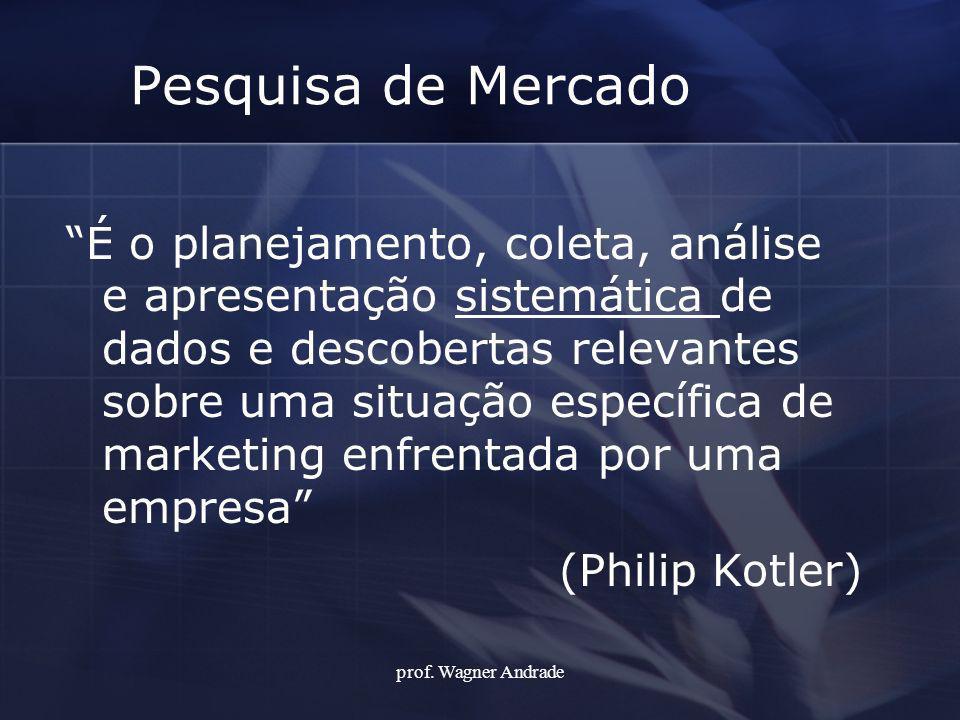 Pesquisa de Mercado É o planejamento, coleta, análise e apresentação sistemática de dados e descobertas relevantes sobre uma situação específica de ma