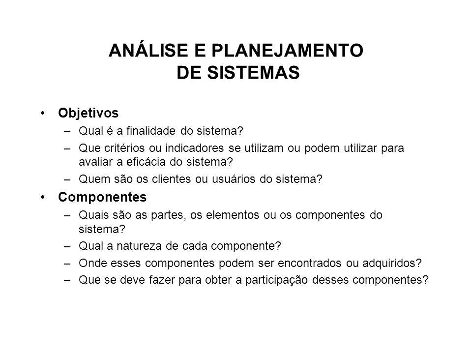 ANÁLISE E PLANEJAMENTO DE SISTEMAS Objetivos –Qual é a finalidade do sistema.