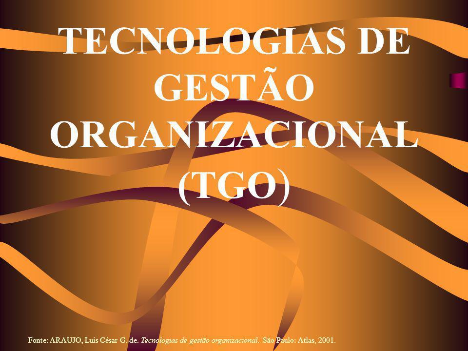 Open-Book Management (Gestão com Livro Aberto): Transparência Total Fonte: ARAUJO, Luis César G.