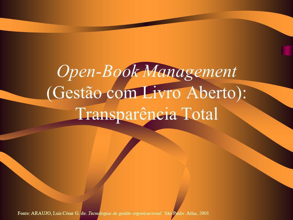 Open-Book Management (Gestão com Livro Aberto): Transparência Total Fonte: ARAUJO, Luis César G. de. Tecnologias de gestão organizacional. São Paulo: