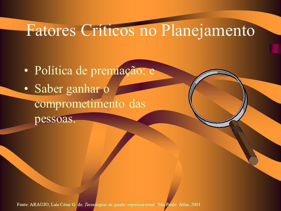 Fatores Críticos no Planejamento Política de premiação; e Saber ganhar o comprometimento das pessoas. Fonte: ARAUJO, Luis César G. de. Tecnologias de