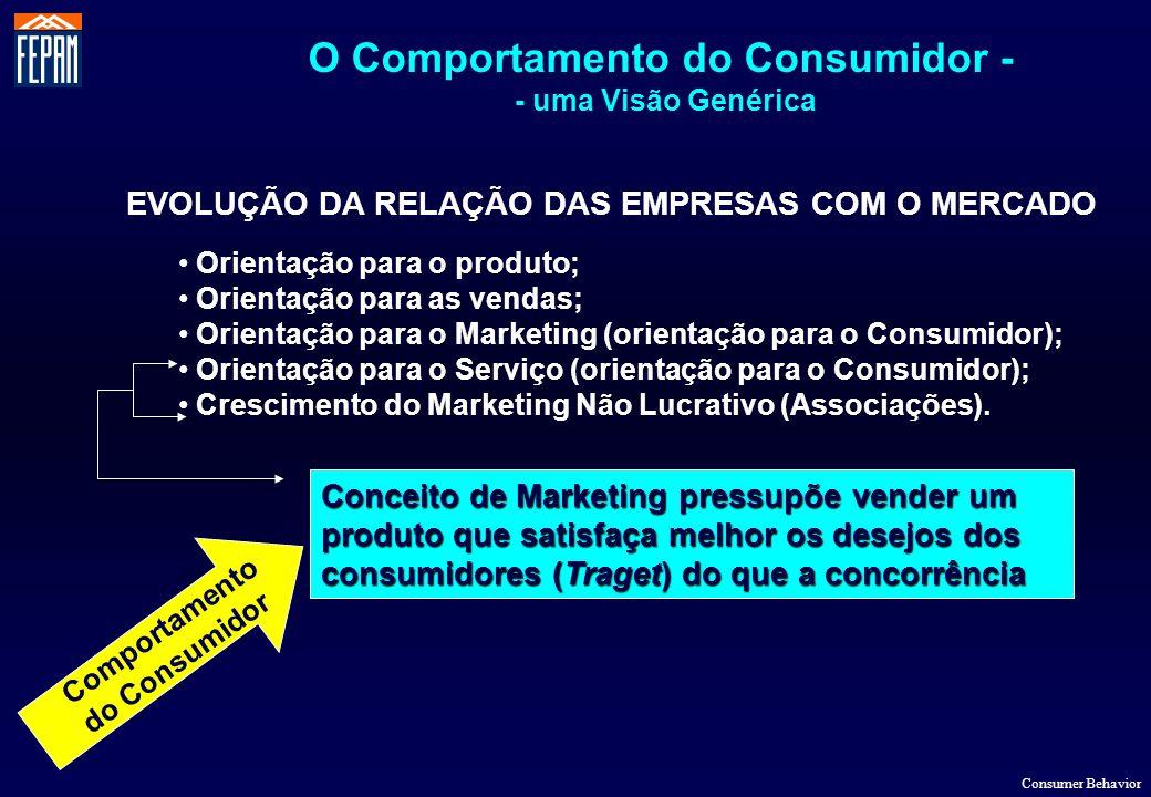 CULTURA e Comportamento do Consumidor Consumer Behavior CULTURA é a soma total de COSTUMES, CRENÇAS e VALORES aprendidos, que dirigem o Comportamento do Consumi- dor, membro de uma sociedade