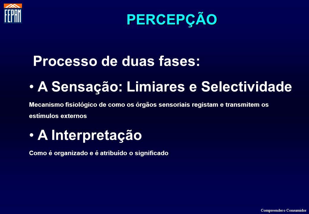 Processo de duas fases: A Sensação: Limiares e Selectividade Mecanismo fisiológico de como os órgãos sensoriais registam e transmitem os estímulos ext